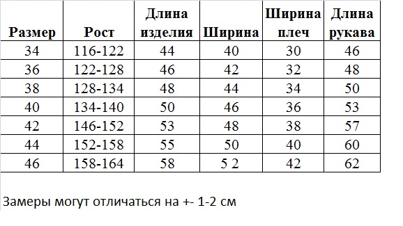Демисезонные куртки для мальчика. Украина. Размеры: 28-461