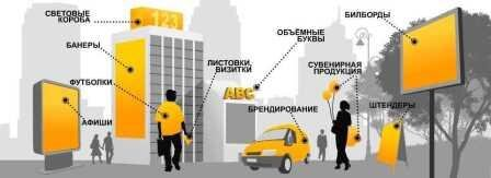 "ООО ""Алекс Групп """