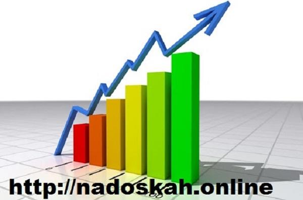 Nadoskah.Online ||| Раскрутка сайта Черкассы