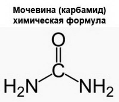 Карбамид Мочевина Химическое сырьё (удобрения, добавка кормовая, лаки-краски-смолы) Опт Доставка