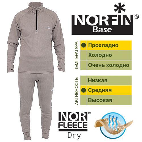 Термобелё NORFIN BASE
