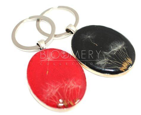 Key-pendants with blowball