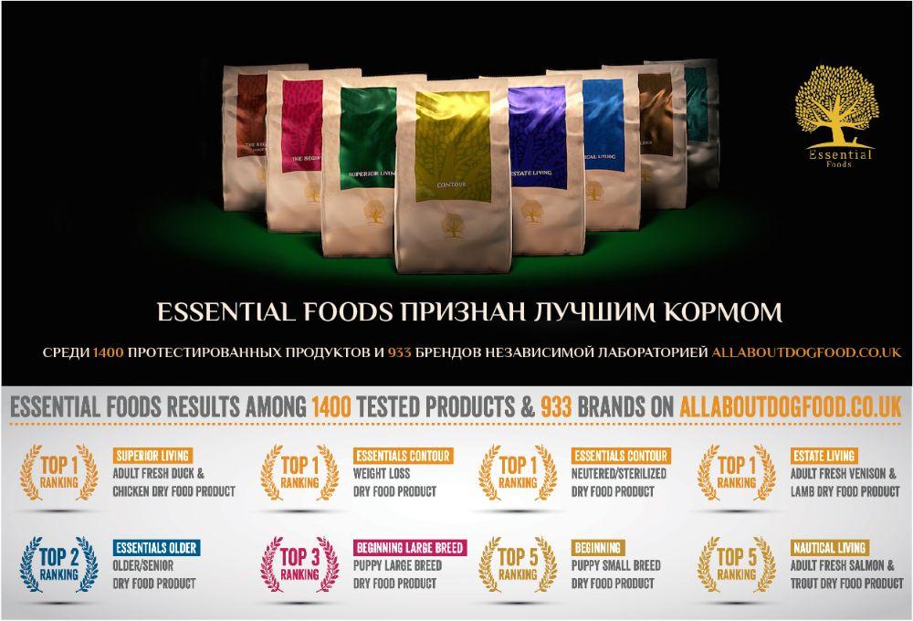 Essential Foods (Denmark) - лучшая еда для собак и котов, Альтернатива Acana, Orijen и отсутствие аллергии
